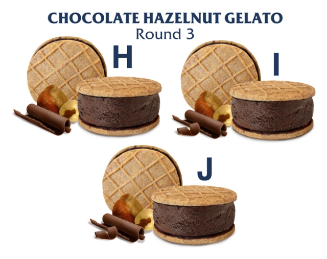 Hazelnut Gelato Layouts Round 3