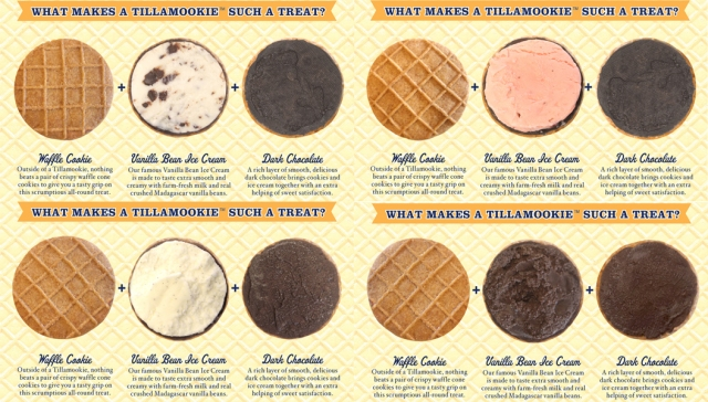 Tillamookie back package horiz layouts